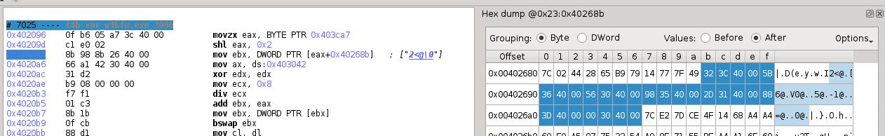 Opcode tables